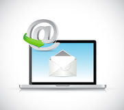 Laptop contact us email concept Stock Images