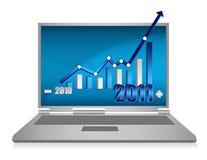 Laptop de groeigrafiek Royalty-vrije Stock Foto