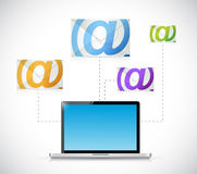 Laptop email communication concept illustration Stock Image