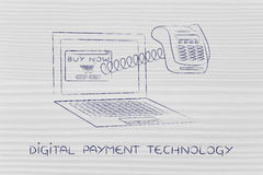 Laptop with funny pos terminal out of screen, digital payment te Royalty Free Stock Images