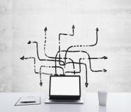 Laptop met het witte scherm, een blocnote en een GLB van koffie zijn op de witte lijst Verscheidene pijlen worden getrokken op co Royalty-vrije Stock Fotografie