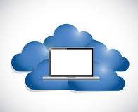 Laptop in the middle of a set of clouds. Stock Photos