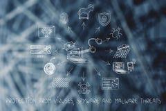Laptop mit Polizeimütze und den Handschellen mit Cyberdrohungsikonen Lizenzfreies Stockfoto