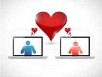 Laptop. online dating graphic concept. Stock Photography