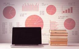 Laptop op bureau met verkoopcirkeldiagrammen Royalty-vrije Stock Foto