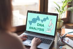 Dna analysis concept on a laptop screen. Laptop screen displaying a dna analysis concept royalty free stock images
