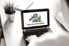 Process improvement concept on a laptop screen. Laptop screen displaying a process improvement concept royalty free stock photo