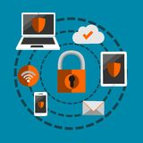 Laptop, Smartphone and Tablet Around a Security Lock Royalty Free Stock Image