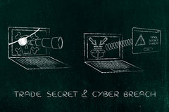 Laptop with with telescope spying on trade secrets, alert pop-up Royalty Free Stock Photos