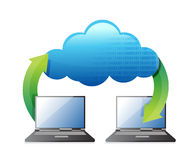 Laptop transferring to cloud Stock Image