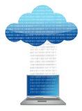 Laptop wolk die binaire overdracht gegevens verwerkt Stock Afbeelding