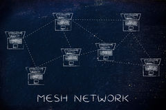 Laptops connected in a mesh network structure with caption Stock Image