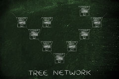 Laptops connected in a tree network structure with caption Stock Photo