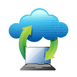 Laptops transferring to cloud Stock Photography