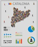 Large group of people in Catalonia map with infographics elements. Catalonia map with chart, statistic and visualization. Templates. Background for presentation Stock Photography