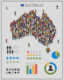 Large group of people in form of Australia map with infographics elements. Australia map with chart, statistic and visualization templates. Background for Royalty Free Stock Image