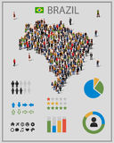 Large group of people in form of Brazil map with infographics elements. Background for presentation. Royalty Free Stock Photos