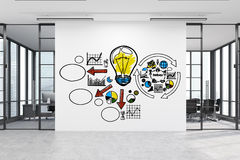 Large idea poster is drawn on white office wall. Office lobby. Large white wall with an idea poster is in the middle with two conference rooms by both sides. 3d stock images