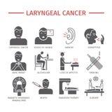 Laryngeal cancer Tecken orsaker, behandling Plan symbolsuppsättning Vektortecken för rengöringsdukdiagram vektor illustrationer