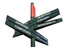 Las capacidades o los conocimientos de trabajo pueden hacerle al profesional experto - engli Imagen de archivo