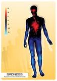 Las emociones manifiestan en el cuerpo libre illustration