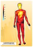 Las emociones manifiestan en el cuerpo ilustración del vector