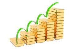Las escaleras de barras de oro con crecimiento ponen verde la flecha, representación 3D ilustración del vector