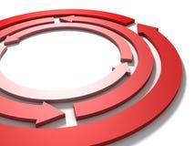 Las flechas rojas del ciclo del círculo team concepto del trabajo en blanco Imagen de archivo libre de regalías