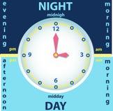 Las horas Imagenes de archivo