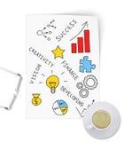 Las ideas innovadoras para el negocio proyectan en la hoja de Foto de archivo libre de regalías