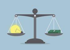 Las ideas y el dinero de la bombilla equilibran en la escala Imágenes de archivo libres de regalías
