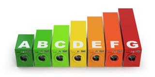 Las lavadoras certificaron en las clases enérgicas de rendimiento energético aisladas en el fondo blanco stock de ilustración
