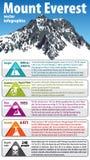 Las montañas más altas Everest del vector infographic stock de ilustración