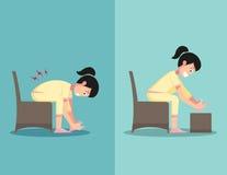Las posiciones mejores y peores para el cordón de zapato ilustración del vector