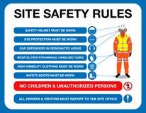 Las reglas de la seguridad del sitio suben fácil modificarse fotos de archivo libres de regalías