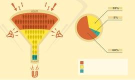 Las ventas concentran, conversión ilustración del vector