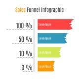 Las ventas concentran infographic Imagen de archivo libre de regalías