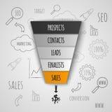 Las ventas concentran infographic Fotografía de archivo libre de regalías