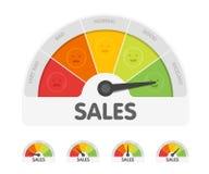 Las ventas miden con diversas emociones Ejemplo del vector del indicador del indicador de medición Flecha negra en carta coloread stock de ilustración