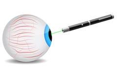 Laser on eye. Green laser pointer focused on naked eye Stock Image