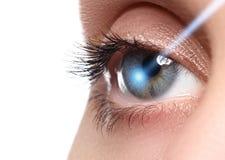 Laserowa wzrok korekcja Kobiety ` s oko 20 d kamery oko eos strzał makro ludzkiej piękne niebieskie oko kobiety young Zdjęcia Stock