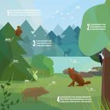 Lasowy infographic w niskim wieloboka stylu royalty ilustracja