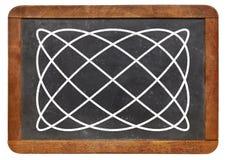 Lassajous curve on blackboard Royalty Free Stock Image