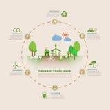 Lassen Sie uns die Erde, Ökologiekonzept infographics retten Stockbilder