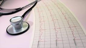 Latido del corazón de la cardiología del ekg del corazón almacen de video