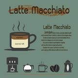 Latte Macchiato Coffee. Coffee types, Latte Macchiato  coffee and their preparation Infographic,Vector illustration Royalty Free Stock Image