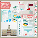 Latvia infographics, statistical data, sights. Royalty Free Stock Images