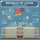 Latvia infographics, statistical data, sights. Royalty Free Stock Photography