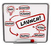 Launch New Business Dry Erase Board Plan Strategy Success Start Royalty Free Stock Image