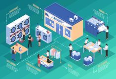 Laundry And Dry Cleaning Isometric Concept. With washing machines and iron vector illustration stock illustration